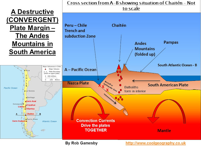 which plate subducts when oceanic and continental plates meet why