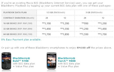 plan maxis blackberry playbook