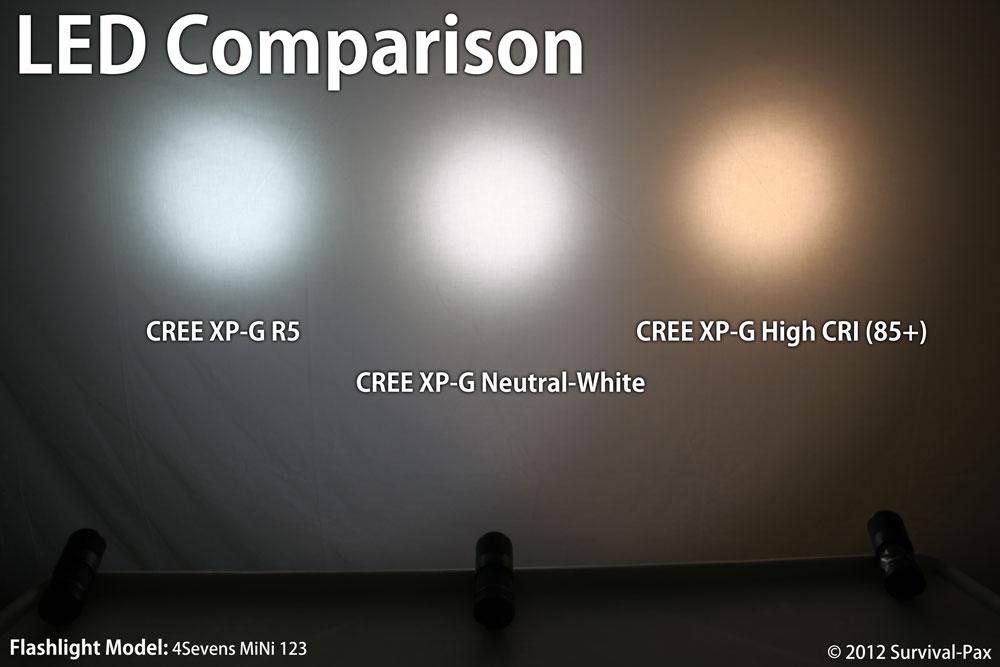 Survival-Pax Blog Color Temperature - High CRI (85+) u0026 Neutral White LEDs & Survival-Pax Blog: Color Temperature - High CRI (85+) u0026 Neutral ... azcodes.com