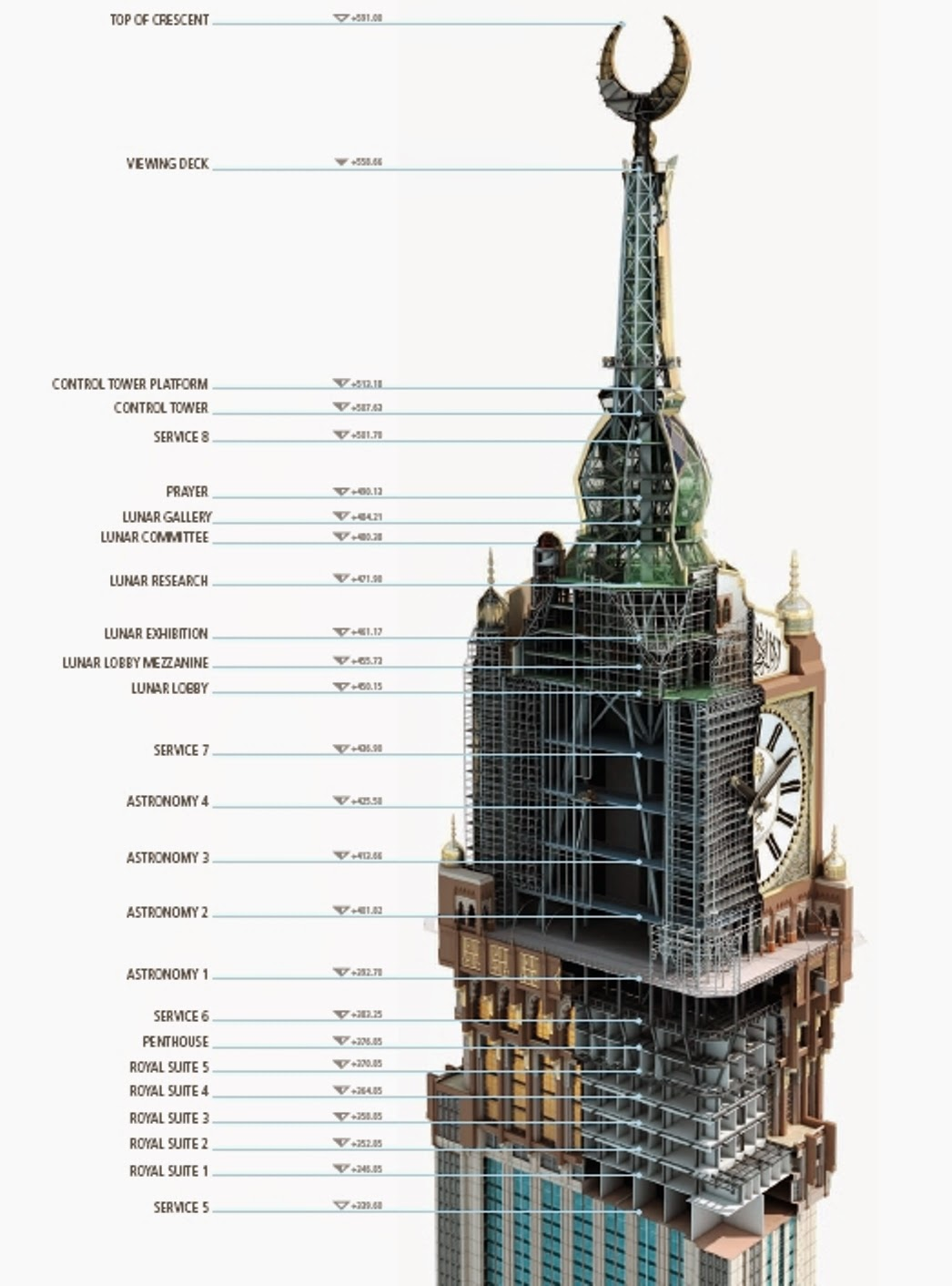 World U0026 39 S Second Tallest Tower Will Open For Visitors After