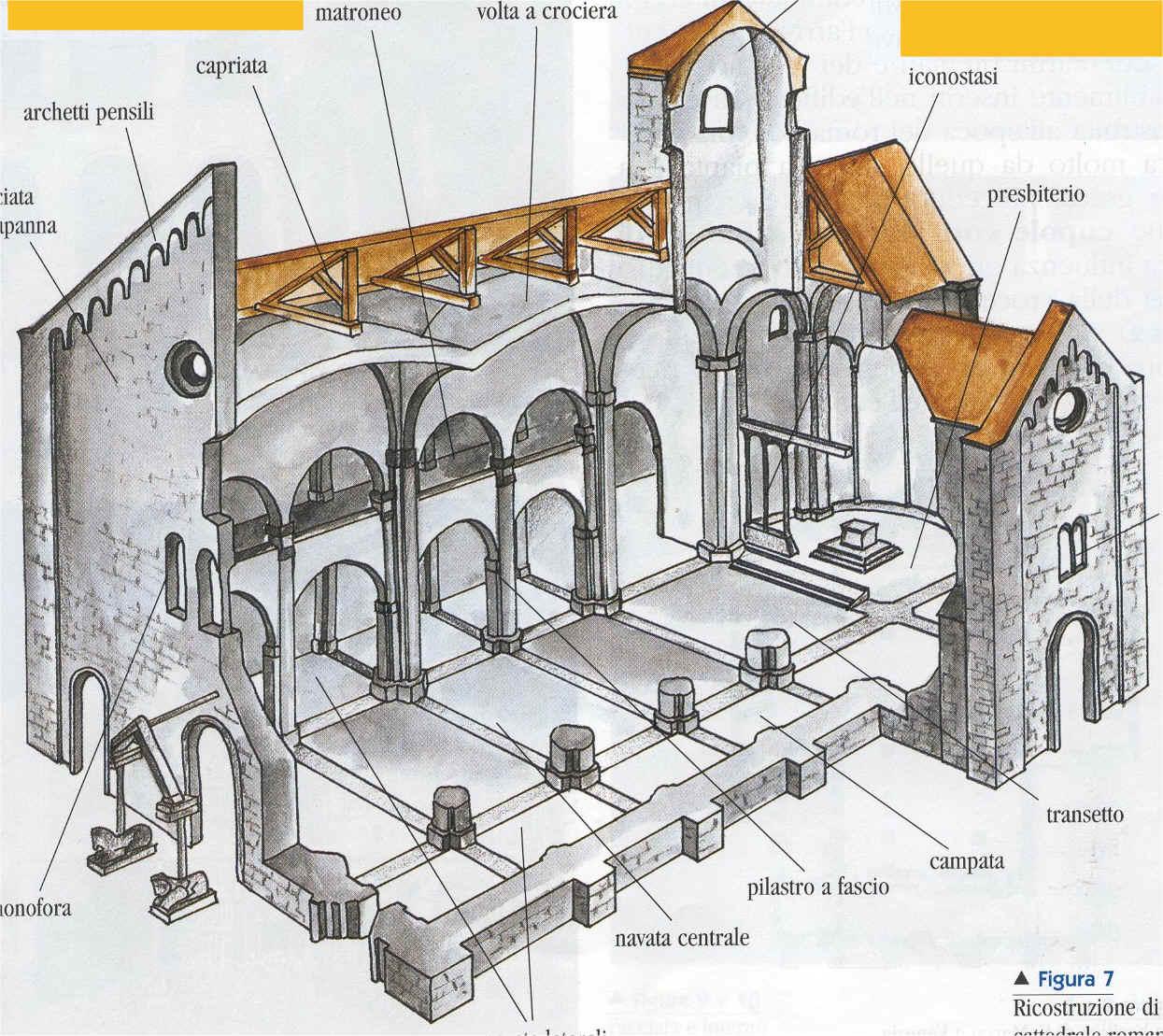 Arte con la prof l 39 arte romanica - Elementi architettonici di una chiesa ...