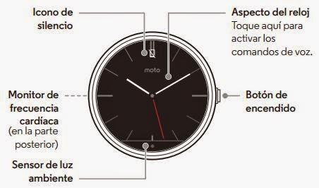 Motorola Moto 360 - Primeros pasos