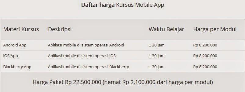 daftar harga kursus mobile app