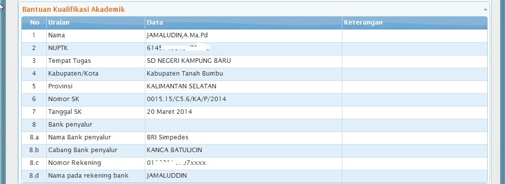 BESERTA SK TUNJANGAN 2014 (SK Tunjangan Profesi,Tunjangan Fungsional