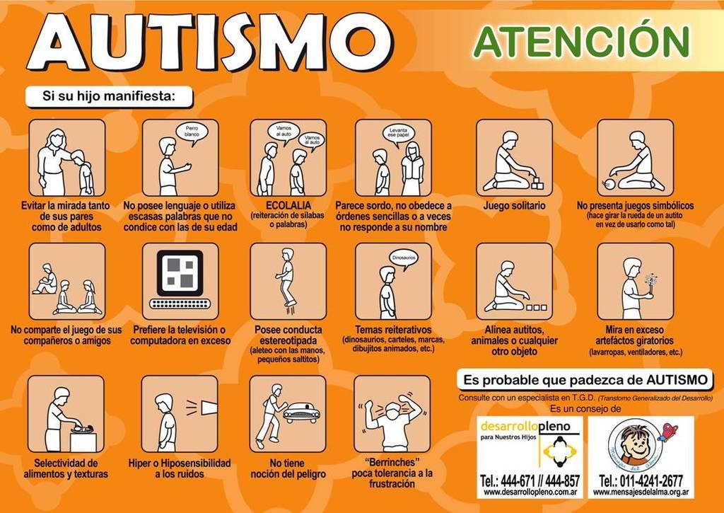 Autismo Sintomas Y Signos Related Keywords - Autismo