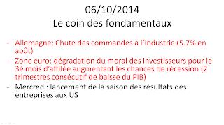 news économiques et boursières 06/10/2014