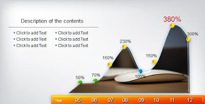 15個Powerpoint曲線、地形、折線、圓餅圖形模板下載!(.PPTX)