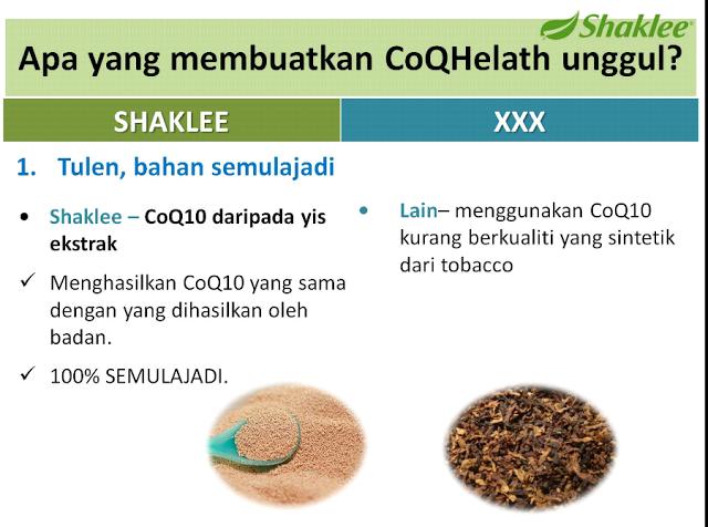 CoQ10 Health untuk kesihatan jantung
