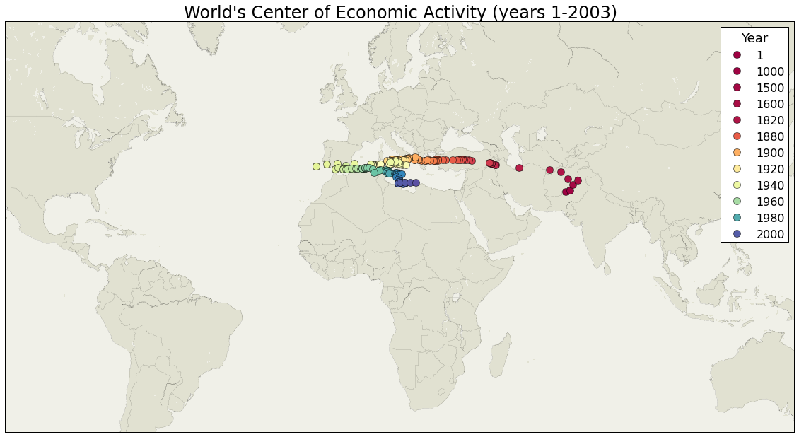 Daniels blog finding the worlds economic center of gravity you can see that it shows the same directional trends as the first chart in the year 1 ad the worlds economic center is close to china and india gumiabroncs Images