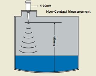 prinsip kerja radar level sensor