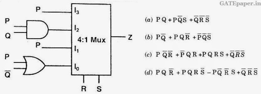 GATE 2019 - Previous Solutions & Video Lectures for FREE: Previous  Multiplexer Logic Diagram on encoder logic, decoder logic, full adder logic,