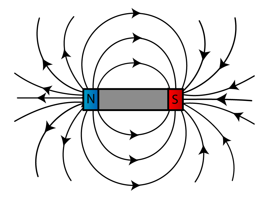lain how to draw magnetic field lines