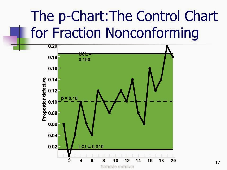 mod10 control charts Mod10chartaudit - m131 module 10 chart audit codes please what root operations are reported instead of control when they are performed to.