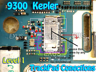 BlackBerry 9300 Trackpad Solution