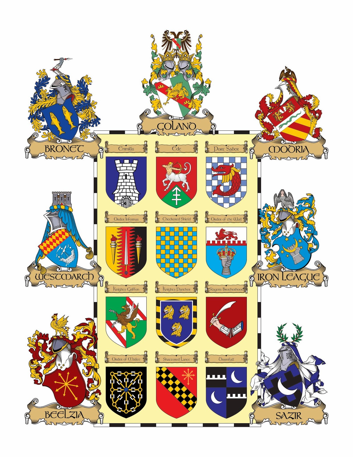 What is heraldry 21