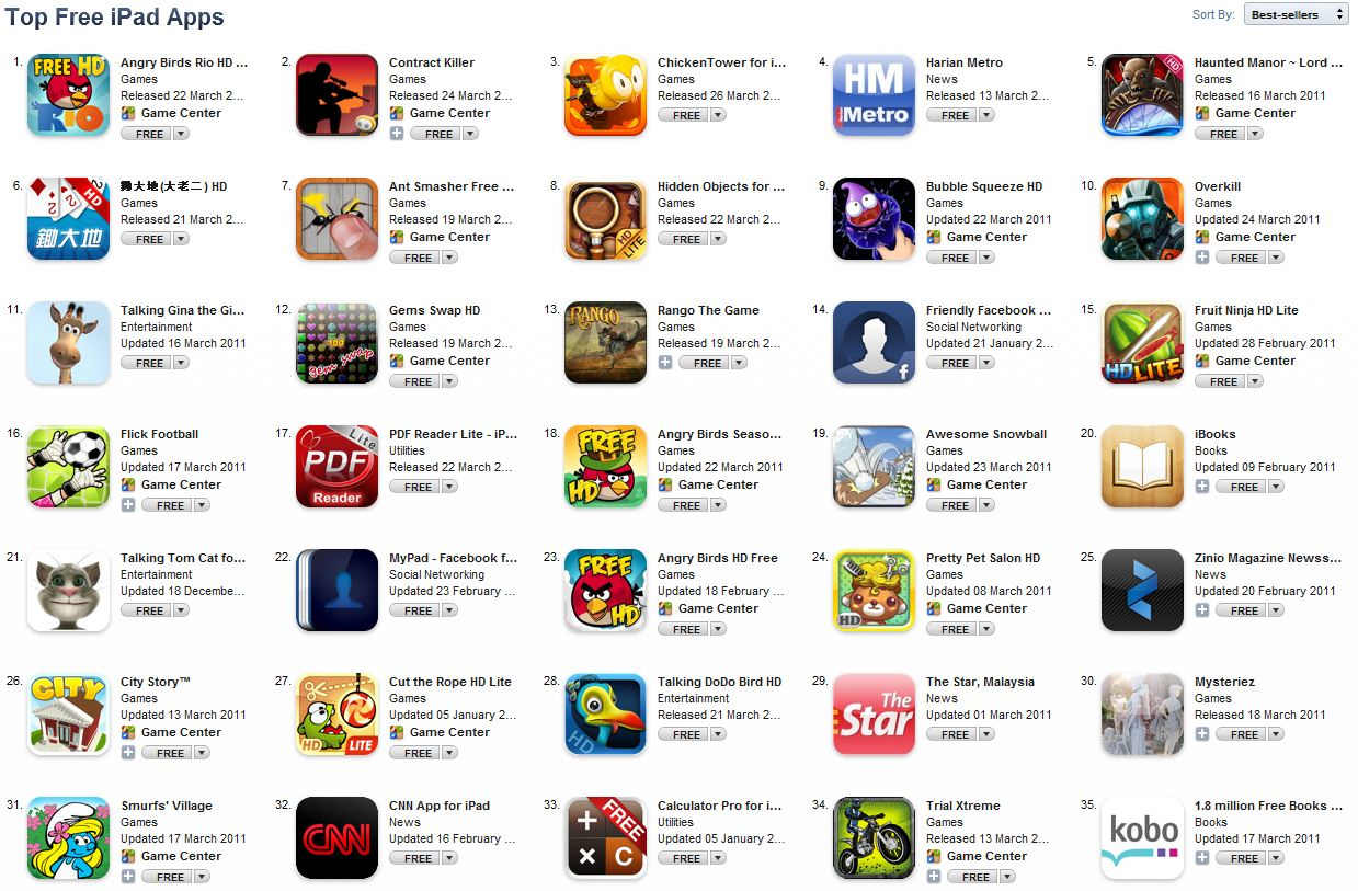 Top 20 Free Apps For Iphone