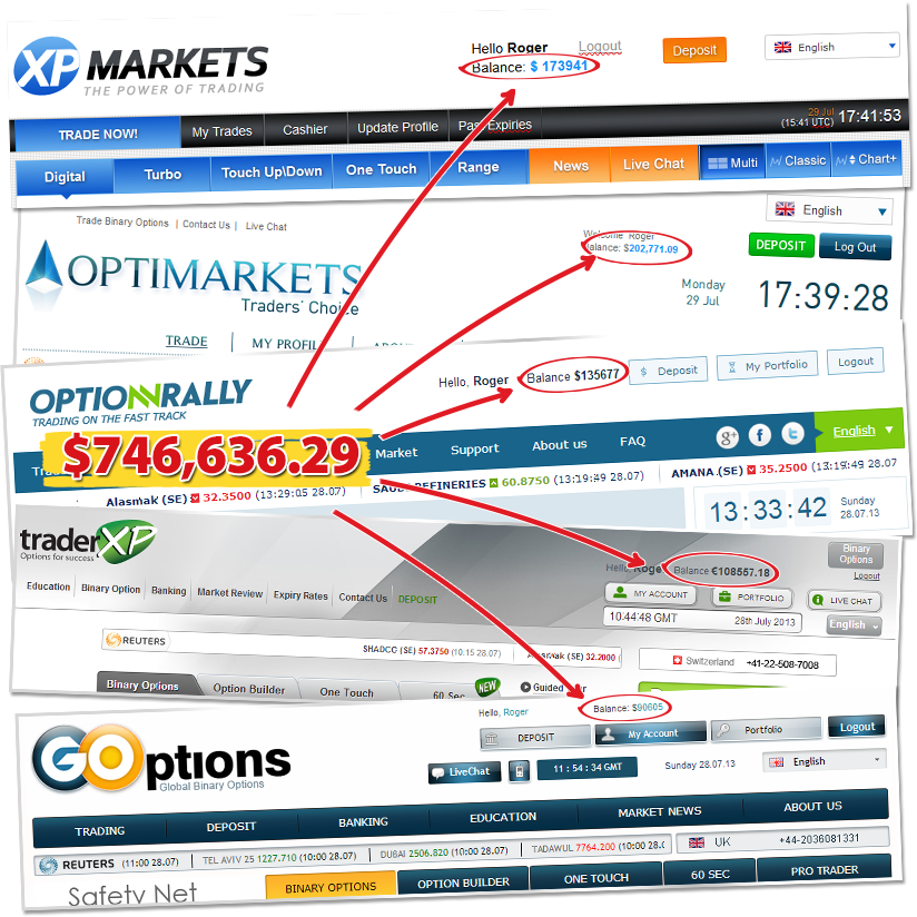 Are binary options profits taxable uk