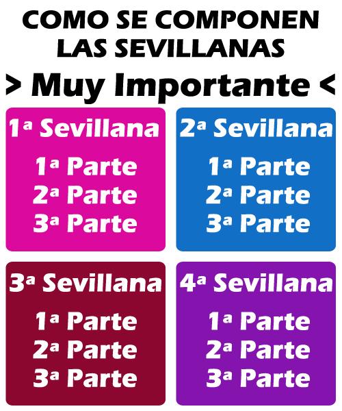 Sevillascope: How to dance Sevillanas