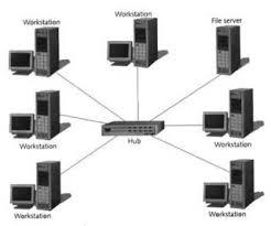 perangkat komputer jaringan