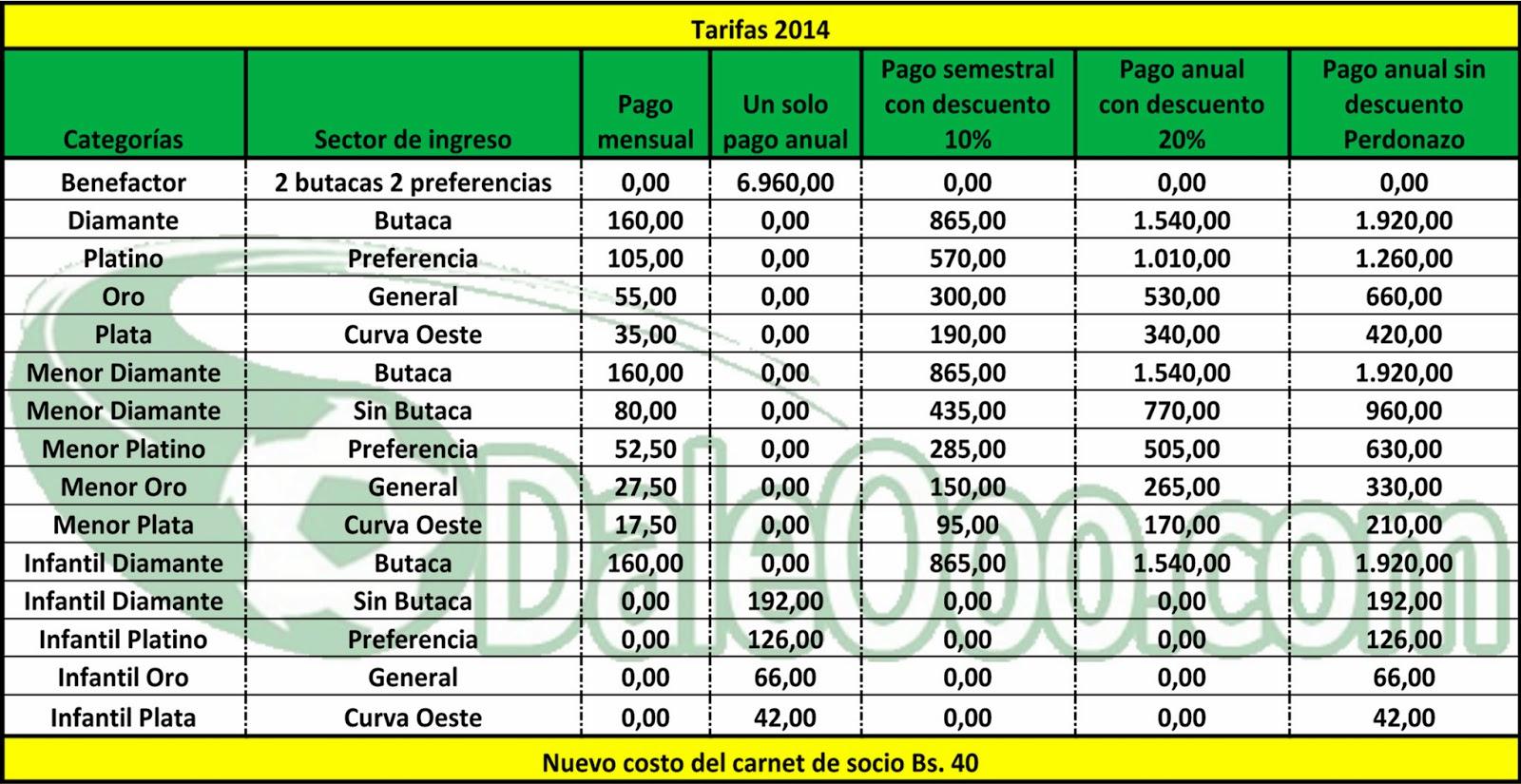 Oriente Petrolero - Tarifa Socios 2014 - DaleOoo.com web del Club Oriente Petrolero