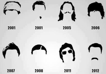 Aamir Khan Bollywood Movies Facial Styles (Get-ups) from 2001. Can you find out?