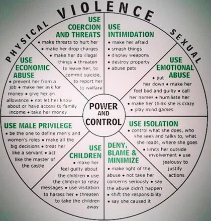 Kadı şiddet dersleri