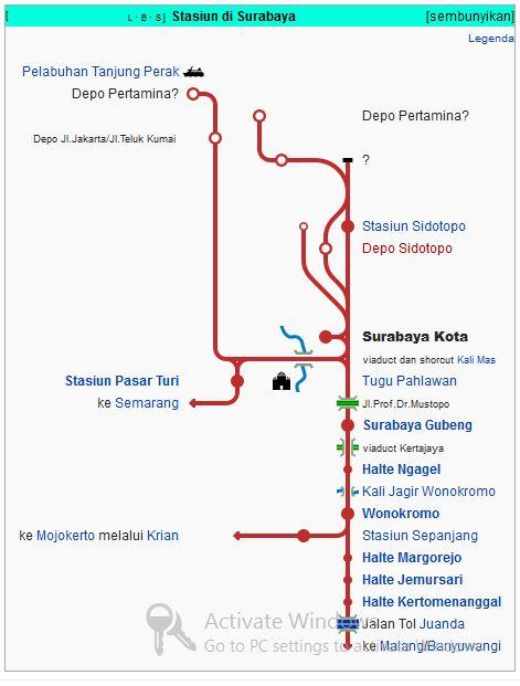 Daftar_Stasiun_Kereta_Api_di_Surabaya