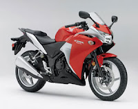 Honda', Two-wheeler market , Hero MotoCorp, Bajaj Auto