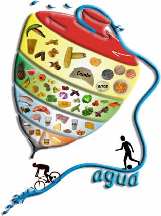 18 de Noviembre, Día de la Alimentación en Venezuela.