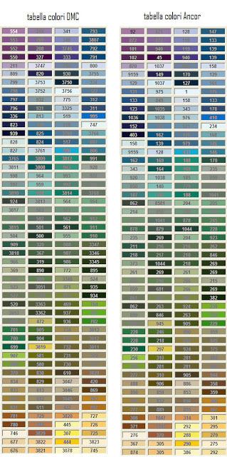 Ricamando online tabelle colori - Tavolozza colori per pareti ...