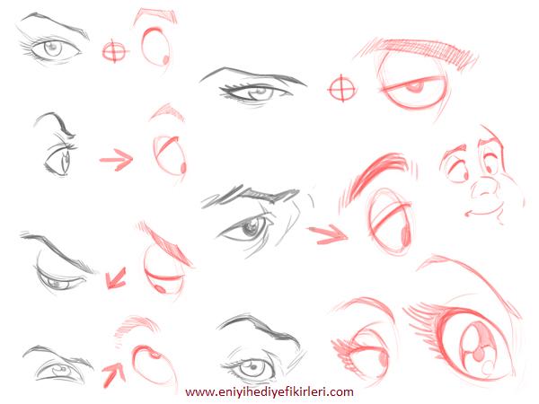 göz nasıl çizilir