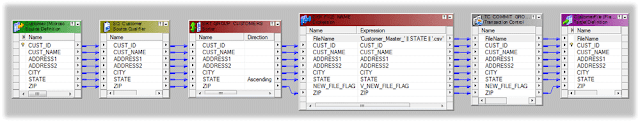 Split file dynamically using informatica mapping