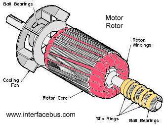 Define Wound Rotor Induction Motor 28 Images