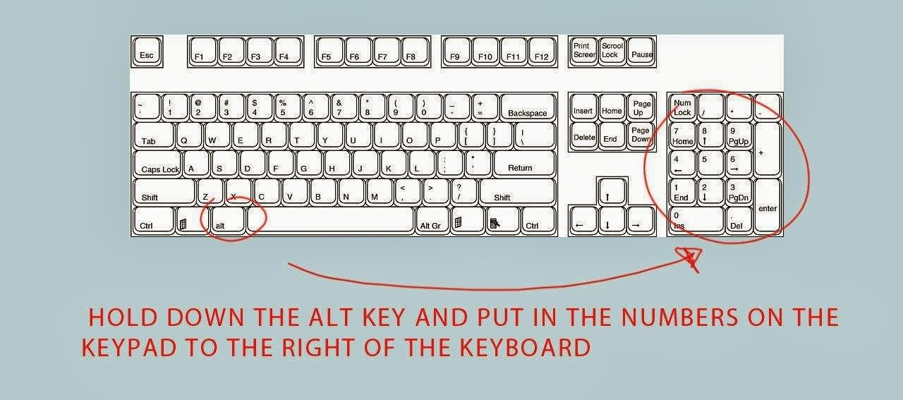 How To Make Symbols With Keyboard Asveth