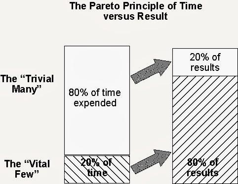 Tips Mengatur Waktu yang Baik dan Efisien