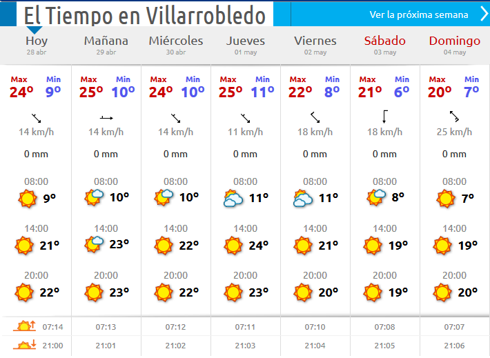El tiempo en Villarrobledo