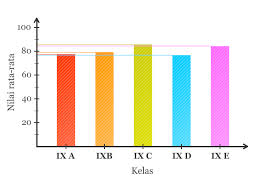 Macam macam diagram dalam ilmu statistik matematika akuntansi 3 diagram lingkaran ccuart Image collections