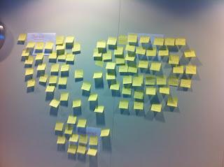 Brainstormsessie op het werk