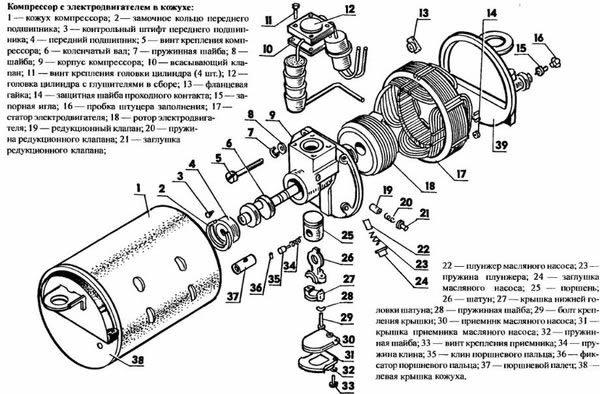 Как сделать монолитный фундамент своими руками фото