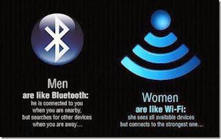 perbedaan fisik pria dan wanita