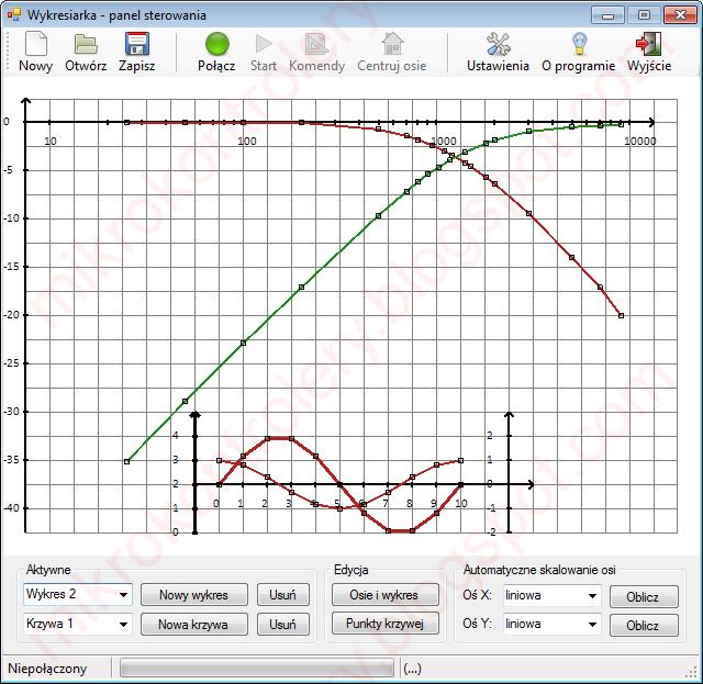 Aplikacja na PC wyświetlająca zaprojektowane wykresy.