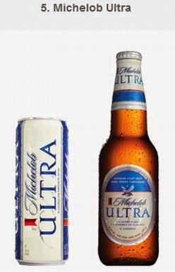 8 cervezas que usted debe dejar de beber inmediatamente Cerveza5