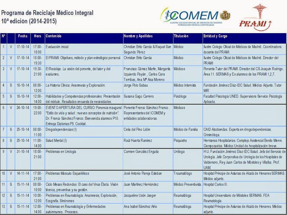 Programa PRAMI 10 - 2014 (1)