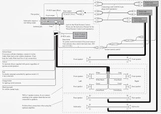 wiring diagram for pioneer deh diagram free printable wiring diagrams