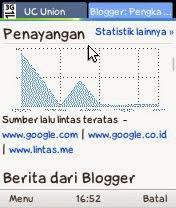 membuat post di blogger dari hp