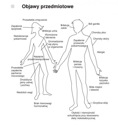 kortykosteroidy