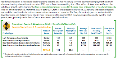 Tracy Cross Market Study Nov 13, 2013 - Click to Read
