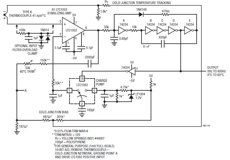 schematics  you  zen diagram, schematic