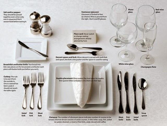 Slávnostná tabuľa / Dining etiquette