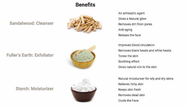 Feather & Bone Face Gems Face Wash benefits, ingredients, review